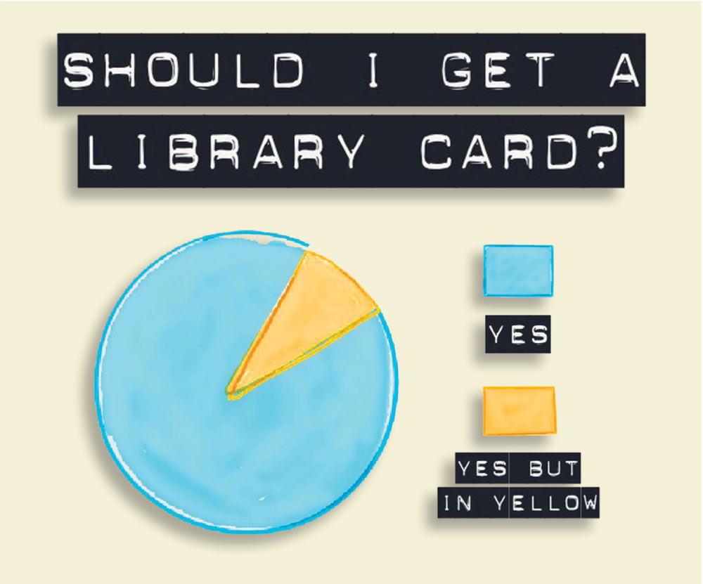 should-i-get-a-library-card.jpg